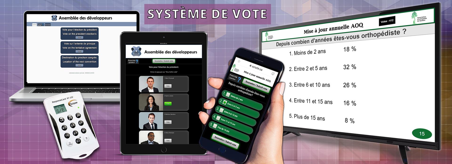 systeme de vote interactif